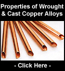 Properties of Wrough and Cast Copper Alloys
